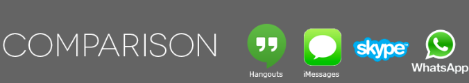 Hangouts vs iMessages vs Skype vs WhatsApp